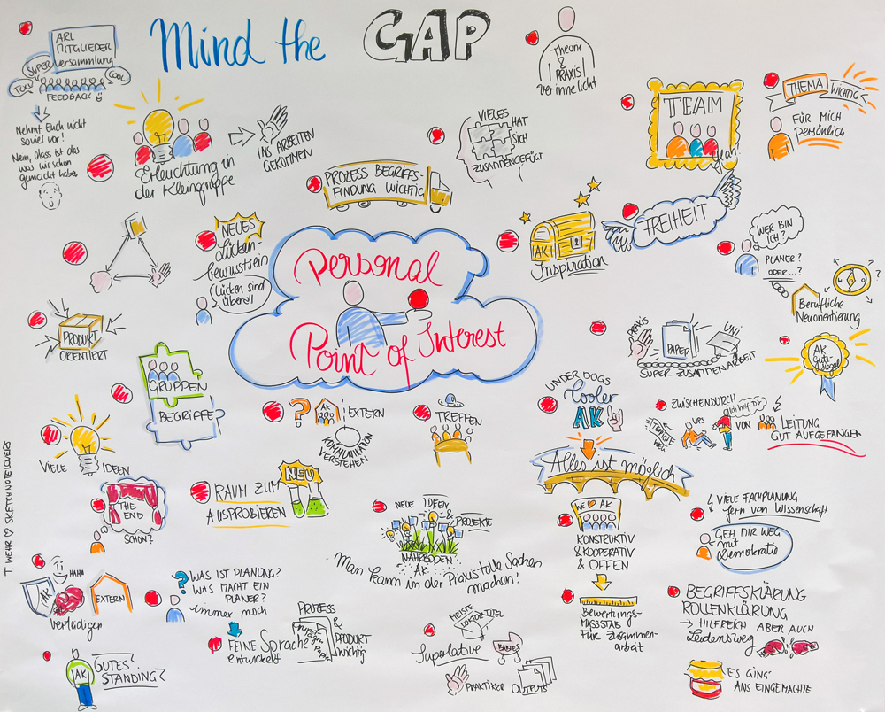 Abbildung 2: Personal Points of Interest des AK Mind the Gap (Tanja Wehr, sketchnotelovers.de)